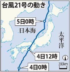 台風21号の動き