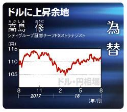 ドル・円(2017年8月28日~18年8月31日)