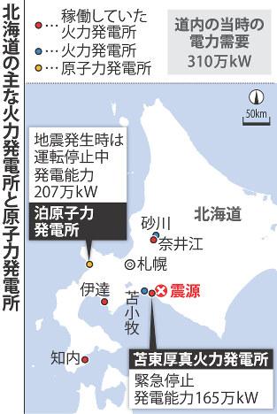 【北海道全域停電】もしも泊原発が動いていたら…?    ★9 YouTube動画>1本 ->画像>29枚