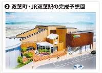 双葉町・JR双葉駅の完成予想図