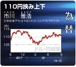ドル・円(2017年9月4日~18年9月10日)