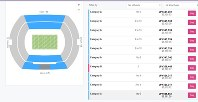 A screenshot of a ticket scalping website overseas where tickets for the Rugby World Cup Japan 2019 finals are up for sale.