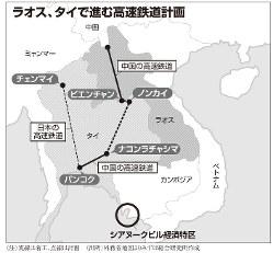 ラオス、タイで進む高速鉄道計画 (注)実線は着工、点線は計画 (出所)外務省地図よりみずほ総合研究所作成