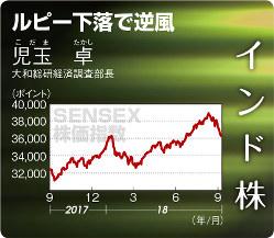 インド株(SENSEX8株価指数)(2017年9月18日~18年9月25日)