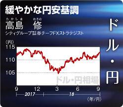ドル・円(2017年9月18日~18年9月25日)