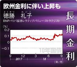 10年国債(2017年9月18日~18年9月25日)