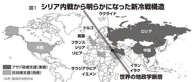 特集:「新冷戦」で日本は上昇気流に乗る=エミン・ユルマズ 異論 ...