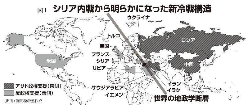 特集新冷戦で日本は上昇気流に乗るエミンユルマズ 異論 偽り