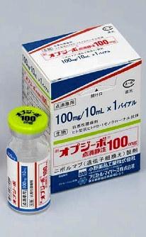 The cancer drug