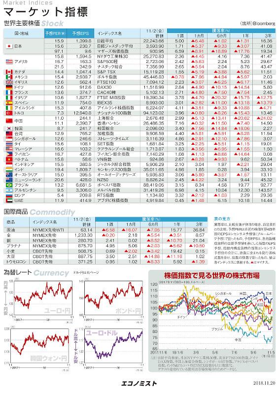 レート 韓国 ウォン 為替