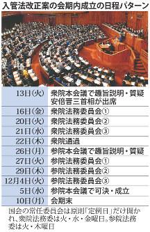 入管法改正案の会期内成立の日程パターン