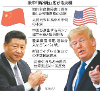 米中「新冷戦」広がる火種