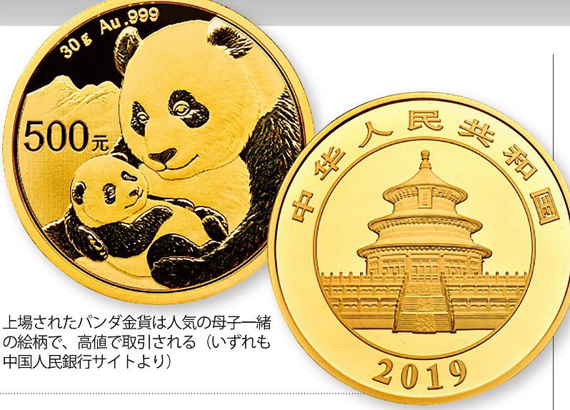 上場されたパンダ金貨は人気の母子一緒の絵柄で、高値で取引される(いずれも中国人民銀行サイトより)