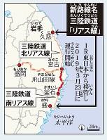 三陸鉄道の位置