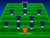日本代表のスターティングメンバー(布陣は予想)