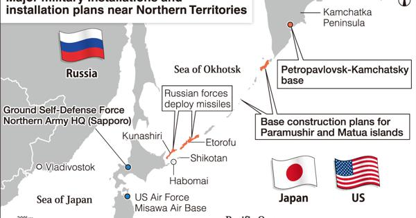 Russia S Military Base Worries May Put Japan In Bind Over Northern