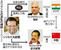 スリランカの混乱の構図