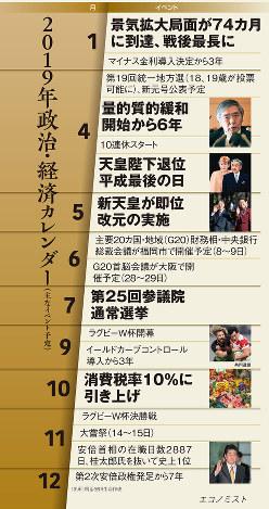 2019年度政治・経済カレンダー(主なイベント予定)