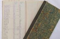 夏目漱石らの成績が記されていた手帳。名簿の中央部に「夏目金之助」とある=福井県庁で2019年1月、大森治幸撮影
