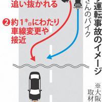 あおり運転事故のイメージ