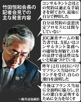 竹田恒和会長の記者会見での主な発言内容=藤井達也撮影