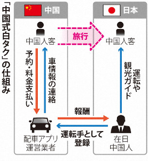 中国式白タク」横行、九州でも -...