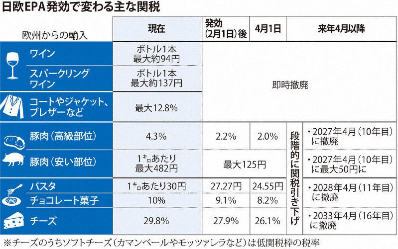https://cdn.mainichi.jp/vol1/2019/01/31/20190131k0000m020219000p/9.jpg?2