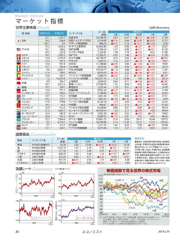 為替 ドル 韓国