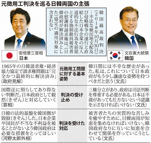 手詰まり感漂う日本政府 徴用工問題、韓国から回答なく期限 - 毎日新聞