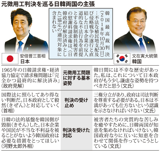 元徴用工問題:日本、手詰まり 「追い込めば出口ない」 - 毎日新聞
