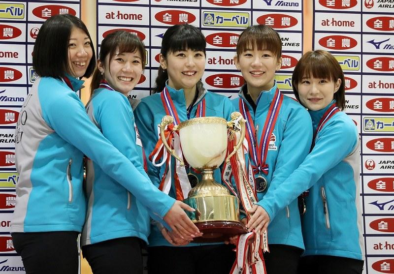 女子 カーリング カーリング女子世界選手権2021