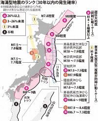 海溝型地震のランク(30年以内の発生確率)