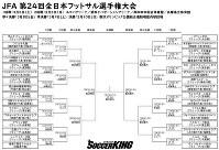 JFA 第24回全日本フットサル選手権大会のトーナメント表