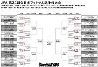 JFA 第24回全日本フットサル選手権大会、1回戦の全試合結果