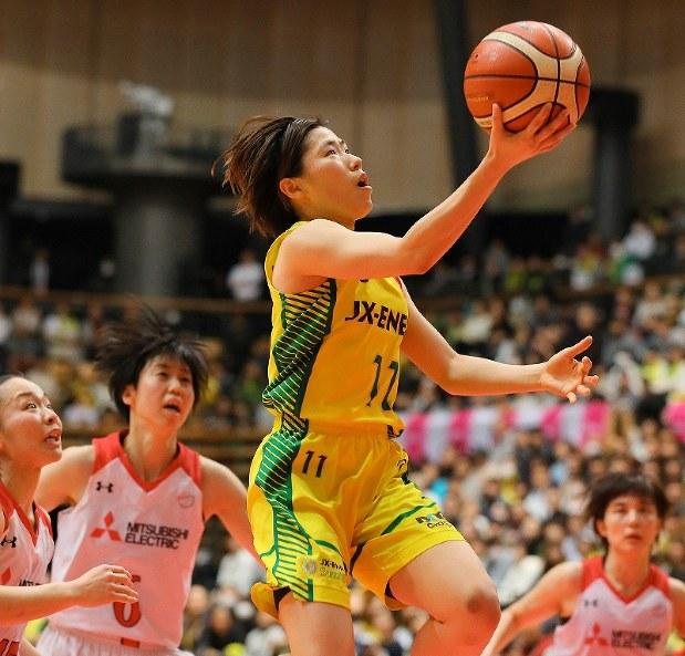 w リーグ 2019