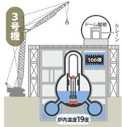 福島第1原発の現状 3号機