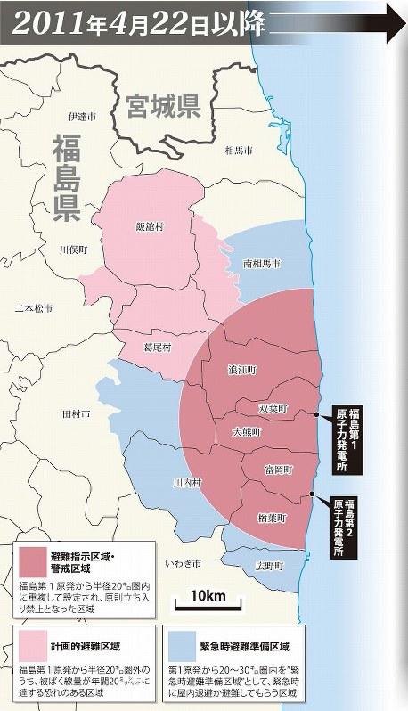 「避難」区域の移り変わり 2011年4月22日以降