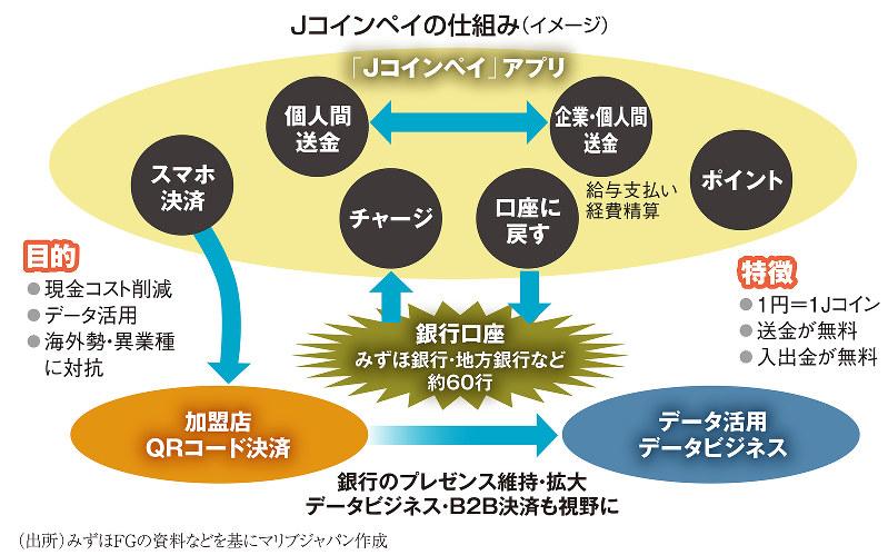 Jコインペイの仕組み(イメージ)