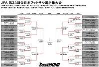 9日に準決勝、10日に決勝が駒沢オリンピック公園総合運動場屋内球技場で行われる