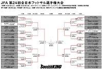 全日本フットサル選手権決勝は、名古屋オーシャンズ対立川・府中アスレティックFCとなった
