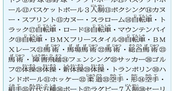毎小ニュース:スポーツ 東京オリンピック開幕500日前 競技の絵文字50種類を公表(その2止)