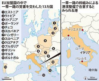 中国、窮状のイタリアに触手 「一帯一路」覚書を締結アクセスランキング編集部のオススメ記事