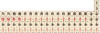 将棋の駒の動き方