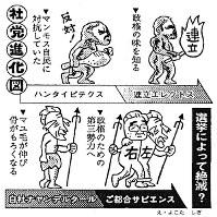 「社党進化図」分裂と合体を繰り返し、社会党が向かうところは…=平成7(1995)年1月15日掲載