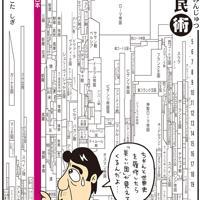 「世界史の日本」教育再生で美しい国が見えてくる?=平成18(2006)年11月25日掲載
