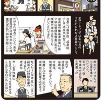 「店長残酷物語」名ばかり管理職への残業代未払いが問題となる=平成20(2008)年5月24日掲載