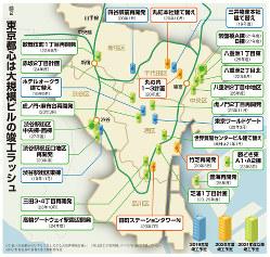 図2 東京都心は大規模ビルの竣工ラッシュ