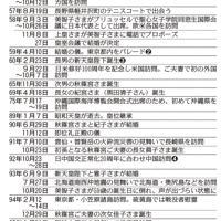 上皇ご夫妻の歩み(1)