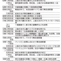 上皇ご夫妻の歩み(2)