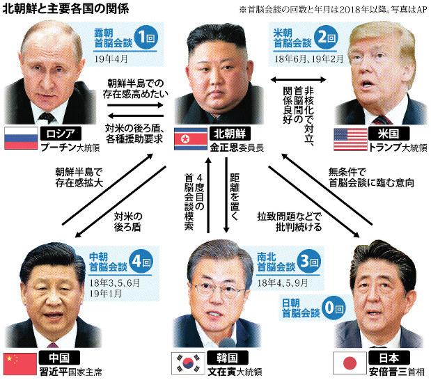 焦点:首相、日朝会談「無条件」 対北朝鮮、焦る日本 直接交渉出遅れ ...